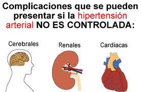 Por qué ignorar la Hipertensión le costará las ventas